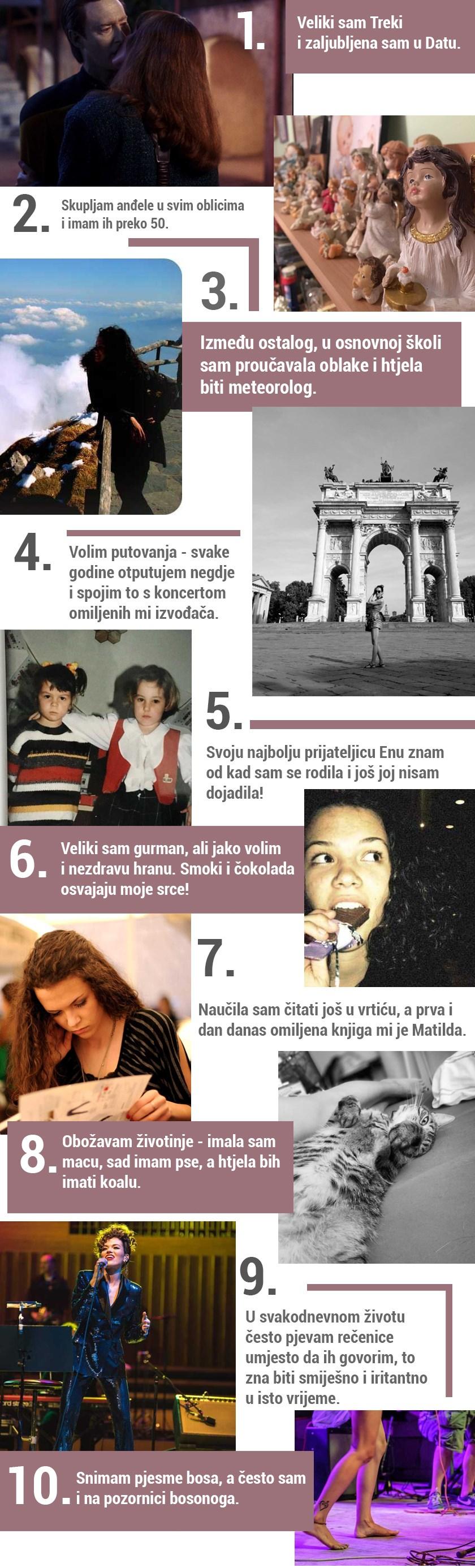 Upoznavanje s dizajnerom 10 stvari